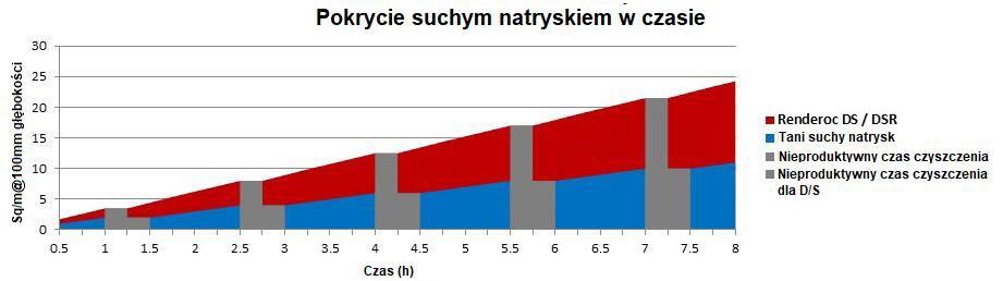 DS-wykres-2